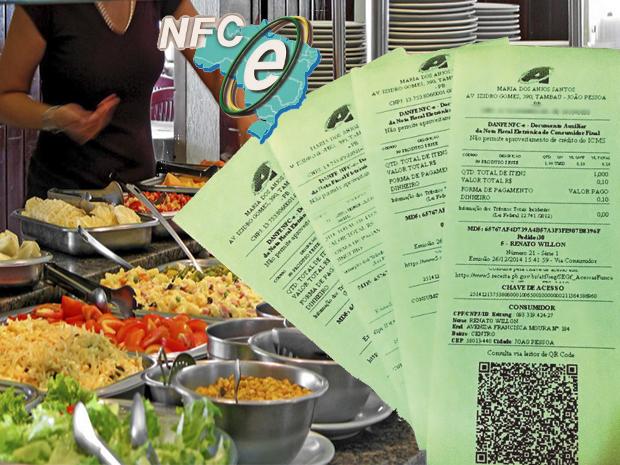 como_reduzir_custos_preços_em_restaurantes